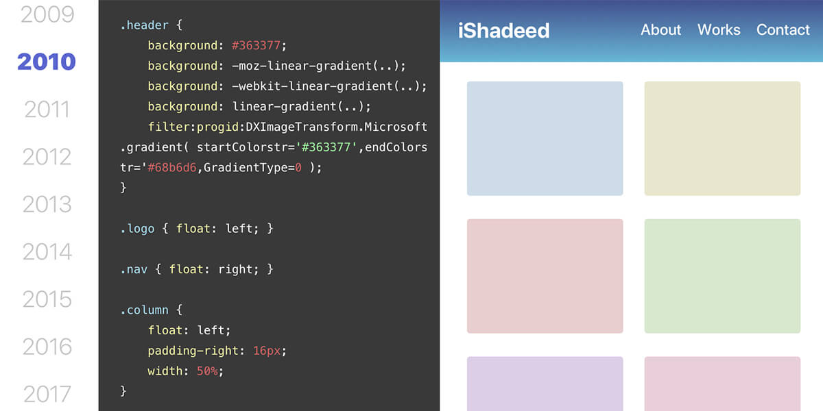 The State of CSS Cross-Browser Development - Ahmad Shadeed
