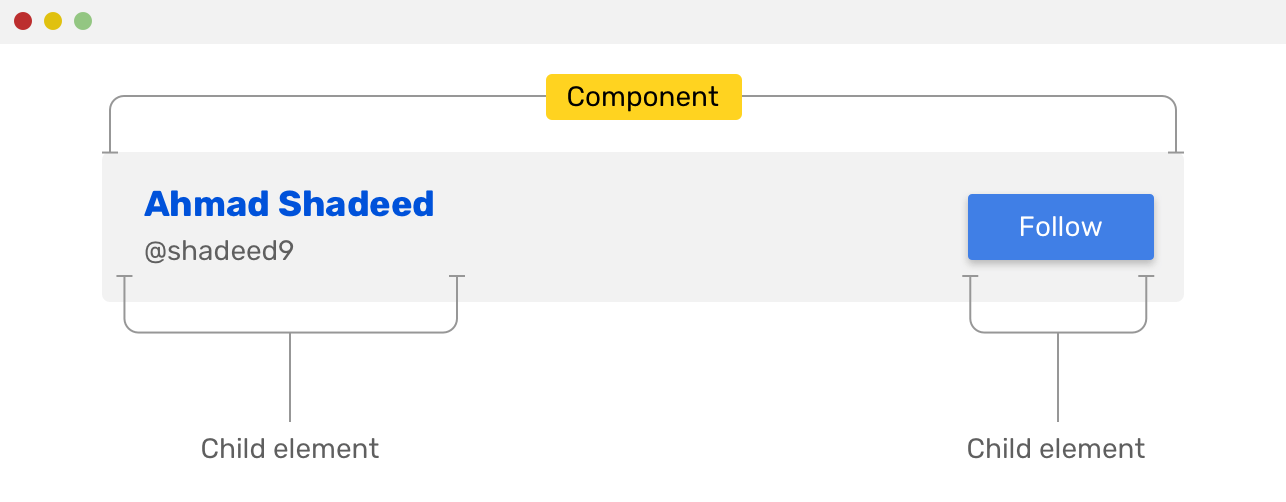 Grid for layout, flexbox for components 51