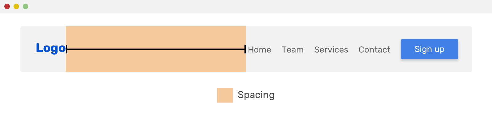 Grid for layout, flexbox for components 56