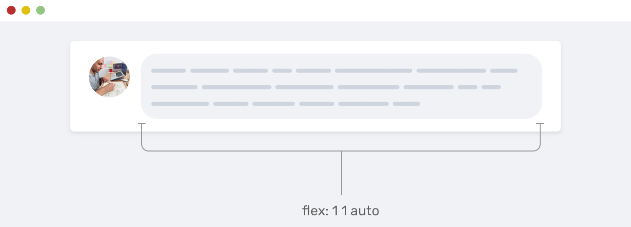 Grid for layout, flexbox for components 62