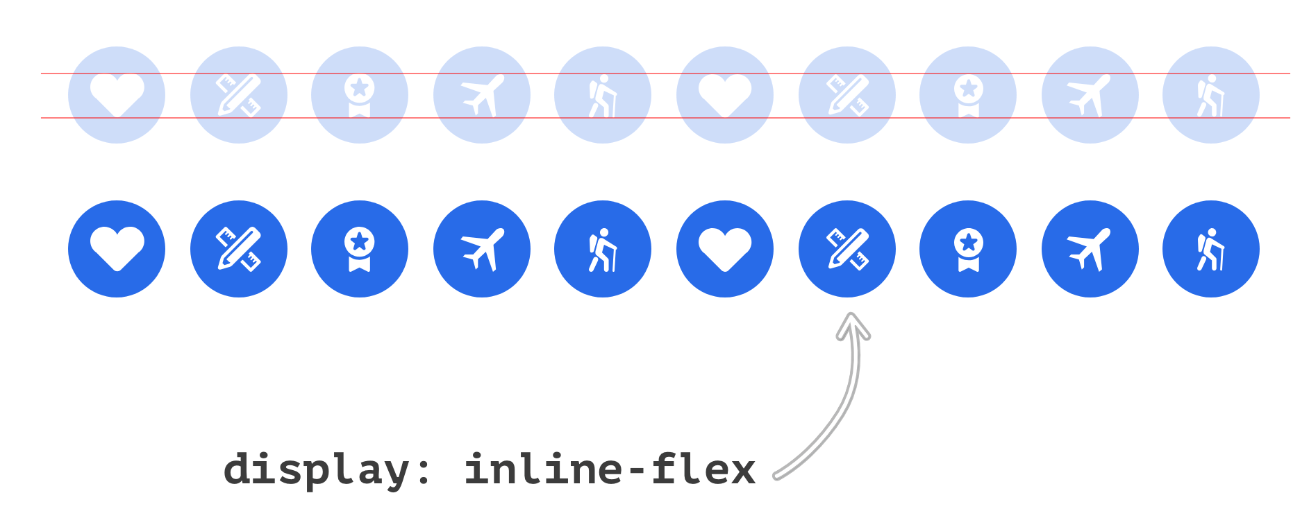 I Used CSS Inline Flex For The First Time
