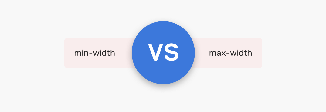 Min and Max Width/Height in CSS 5
