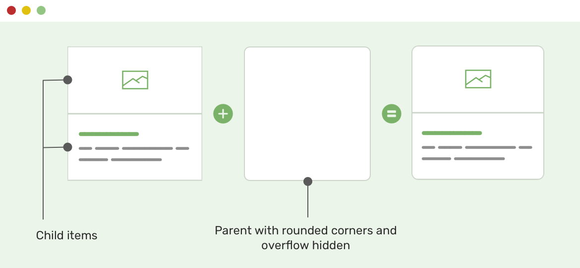 overflow in css