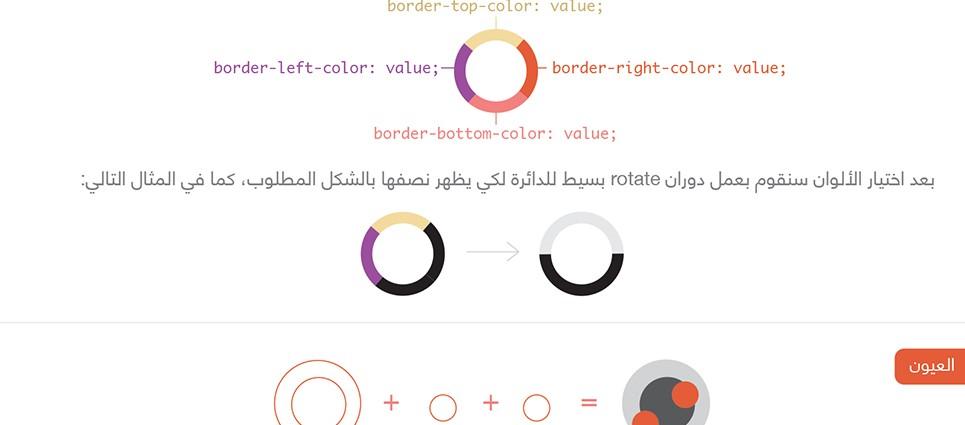 الرسم بإستخدام CSS وأهميته في تصميم الويب